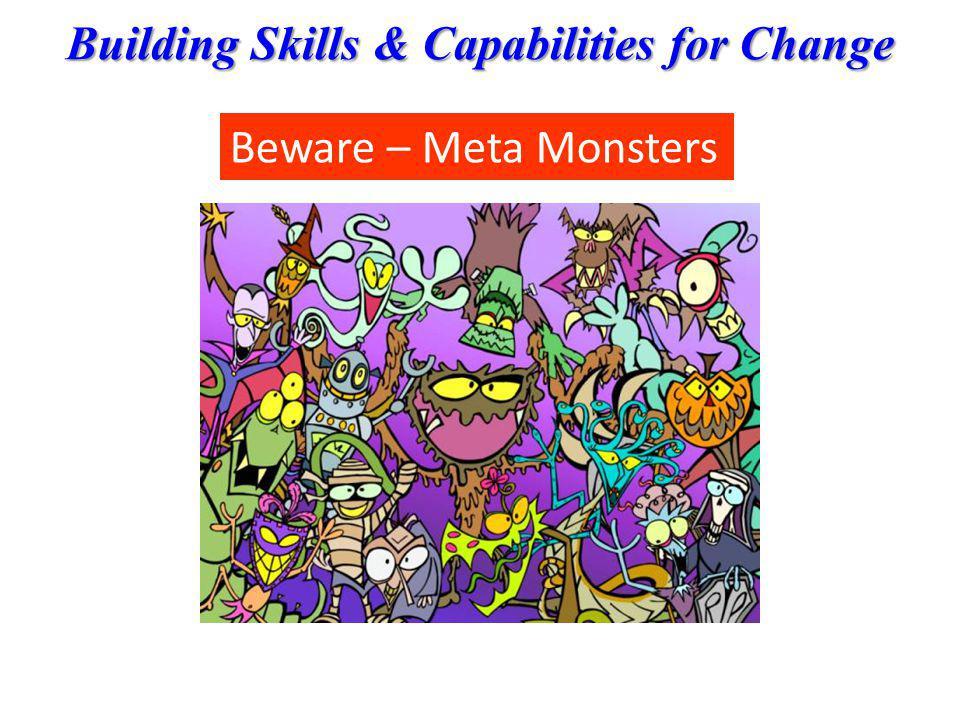 Building Skills & Capabilities for Change Beware – Meta Monsters