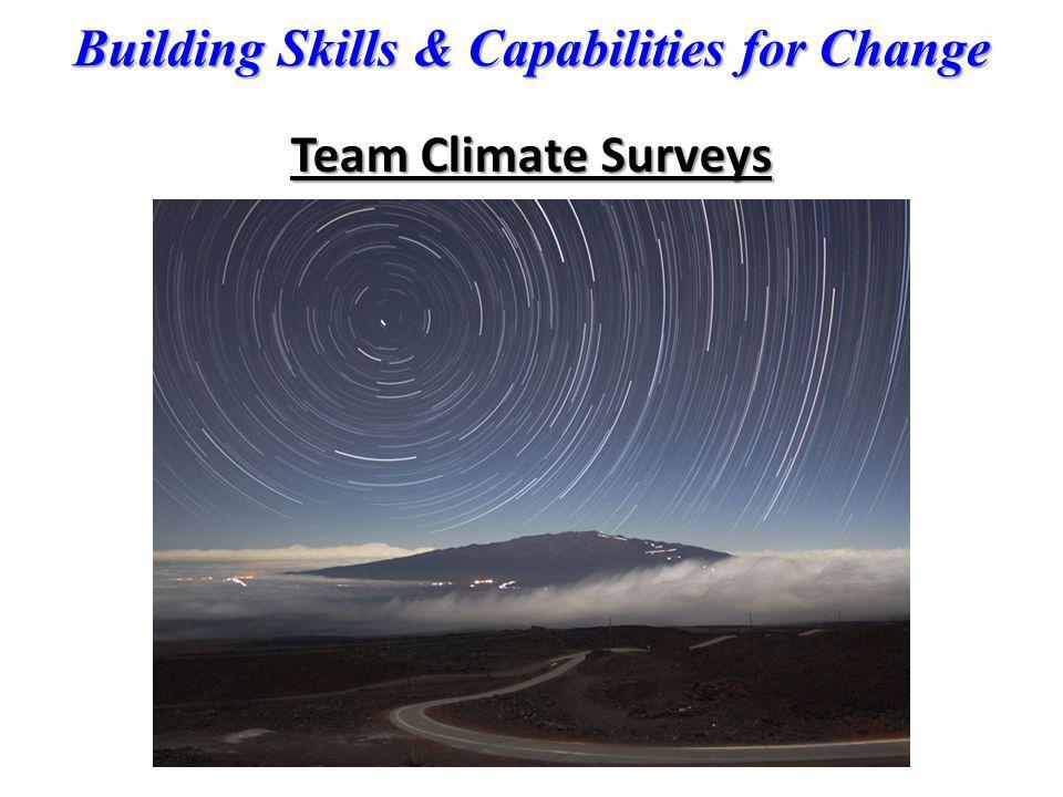 Building Skills & Capabilities for Change Team Climate Surveys