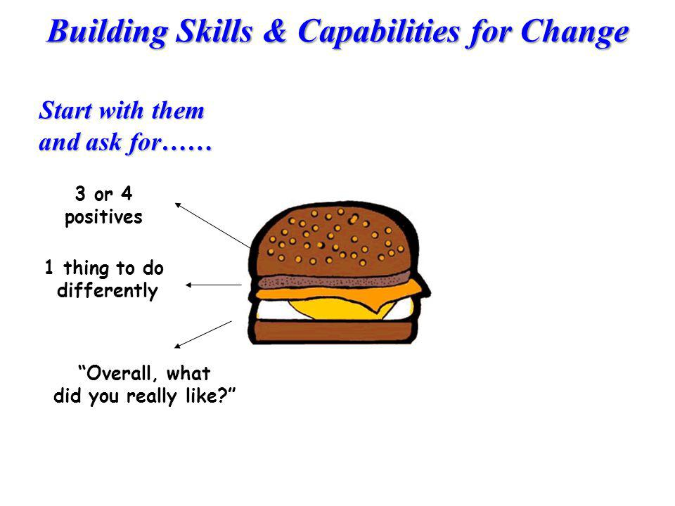 Building Skills & Capabilities for Change Start with them and ask for…… 3 or 4 positives 1 thing to do differently Overall, what did you really like?