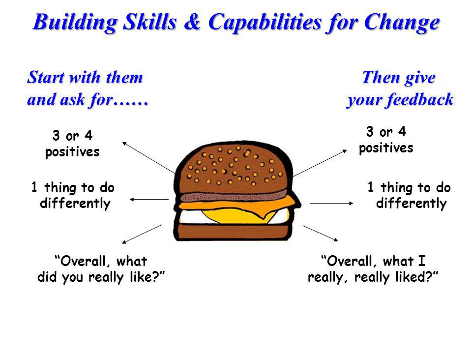Building Skills & Capabilities for Change 3 or 4 positives 1 thing to do differently Overall, what I really, really liked? Start with them and ask for