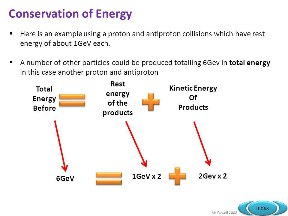 Mr Powell 2008 Index Here is an example using a proton and antiproton collisions which have rest energy of about 1GeV each.