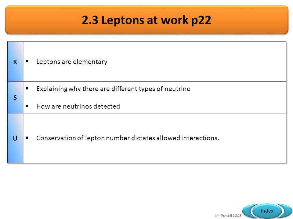 Mr Powell 2008 Index 2.3 Leptons at work p22