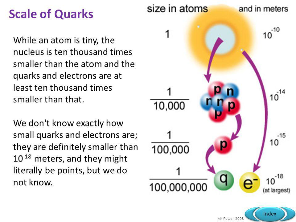Mr Powell 2008 Index Scale of Quarks While an atom is tiny, the nucleus is ten thousand times smaller than the atom and the quarks and electrons are at least ten thousand times smaller than that.