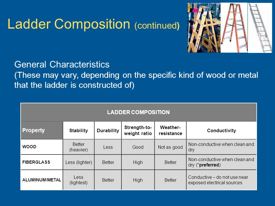 General Characteristics (These may vary, depending on the specific kind of wood or metal that the ladder is constructed of) Ladder Composition (contin