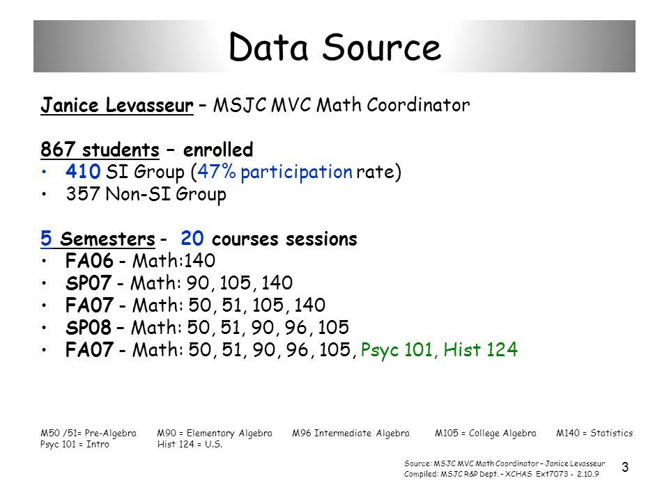 Source: MSJC MVC Math Coordinator – Janice Levasseur Compiled: MSJC R&P Dept.