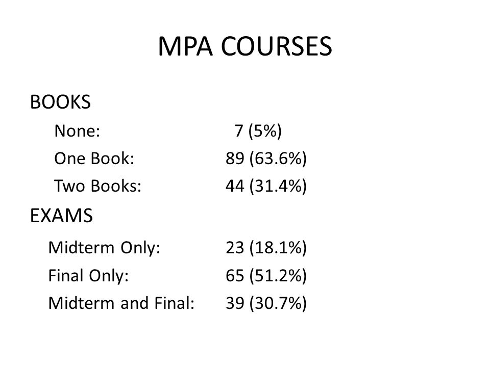 MPA COURSES BOOKS None: 7 (5%) One Book:89 (63.6%) Two Books:44 (31.4%) EXAMS Midterm Only:23 (18.1%) Final Only:65 (51.2%) Midterm and Final:39 (30.7%)