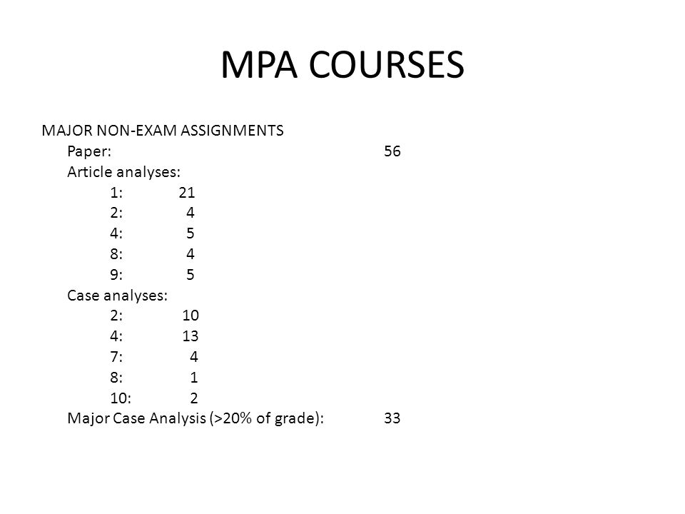 MPA COURSES MAJOR NON-EXAM ASSIGNMENTS Paper:56 Article analyses: 1:21 2: 4 4: 5 8: 4 9: 5 Case analyses: 2: 10 4: 13 7: 4 8: 1 10: 2 Major Case Analysis (>20% of grade):33