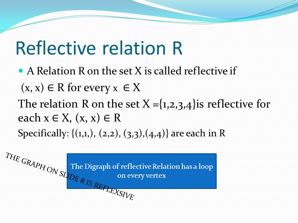Reflective relation R A Relation R on the set X is called reflective if (x, x) R for every x X The relation R on the set X ={1,2,3,4}is reflective for each x X, (x, x) R Specifically: {(1,1,), (2,2), (3,3),(4,4)} are each in R The Digraph of reflective Relation has a loop on every vertex THE GRAPH ON SLIDE 8 IS REFLEXSIVE