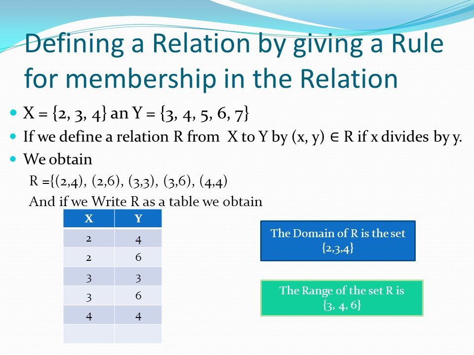 R2 O R1 To obtain the Matrix of the Relation R2 O R1 Compute the Matrix product A1*A2 Change all none zero entries to 1