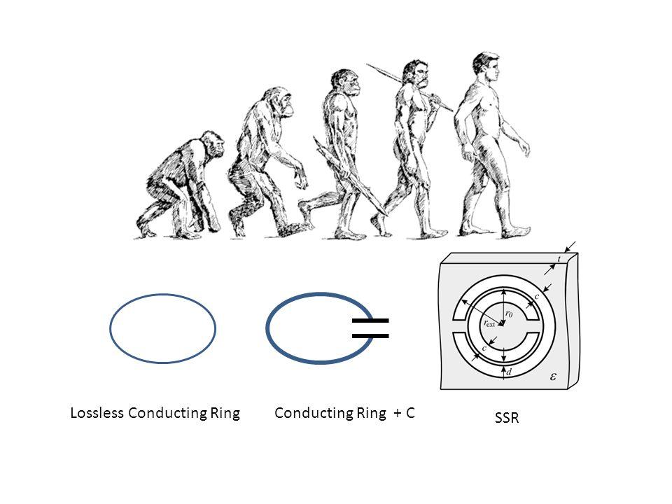 v Lossless Conducting RingConducting Ring + C SSR