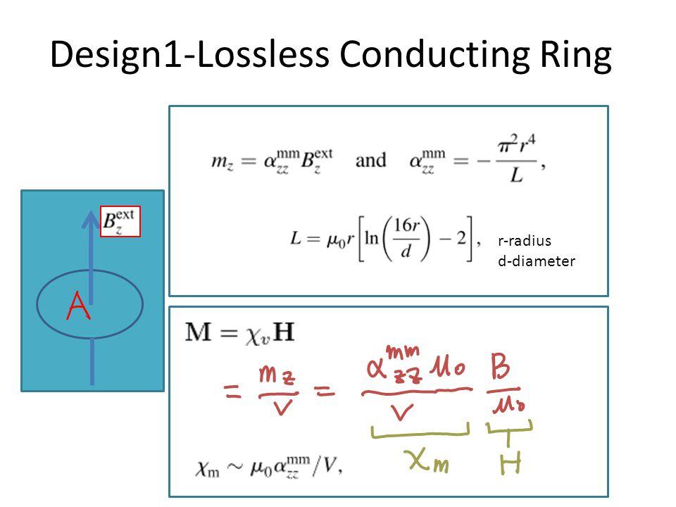 Design1-Lossless Conducting Ring r-radius d-diameter