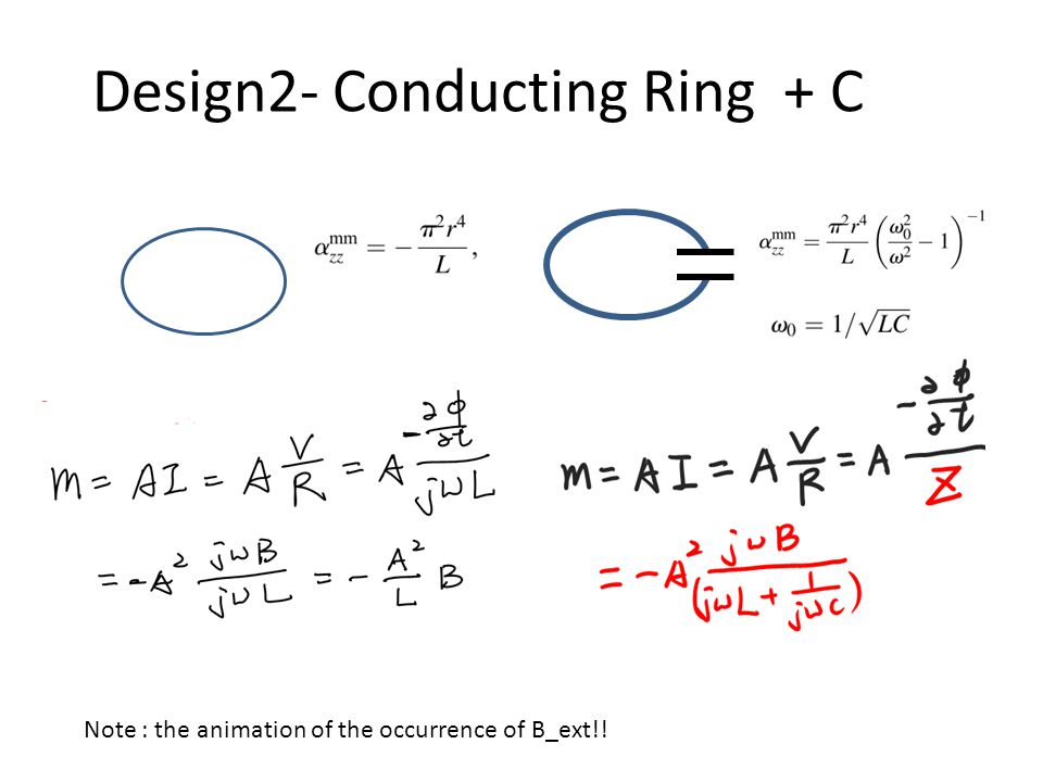 Design2- Conducting Ring + C Note : the animation of the occurrence of B_ext!!