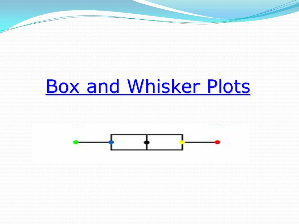 Box and Whisker Plots Box and Whisker Plots