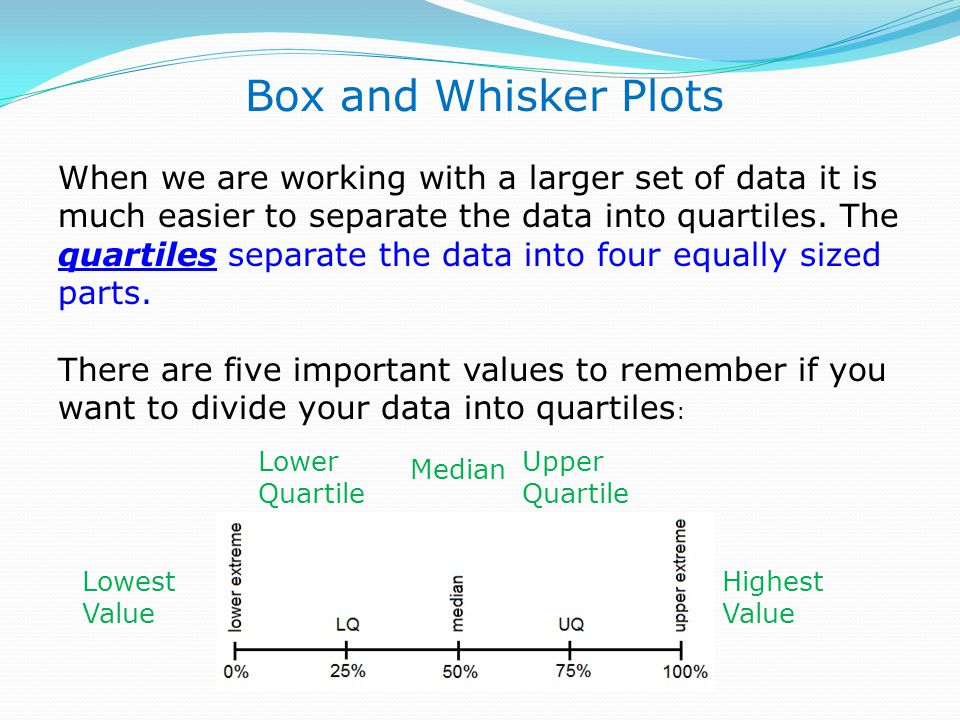 When we are working with a larger set of data it is much easier to separate the data into quartiles.