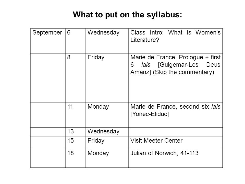 What to put on the syllabus: September6WednesdayClass Intro: What Is Womens Literature.