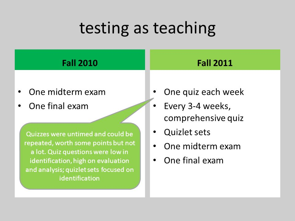 testing as teaching Fall 2010 One midterm exam One final exam Fall 2011 One quiz each week Every 3-4 weeks, comprehensive quiz Quizlet sets One midterm exam One final exam Quizzes were untimed and could be repeated, worth some points but not a lot.