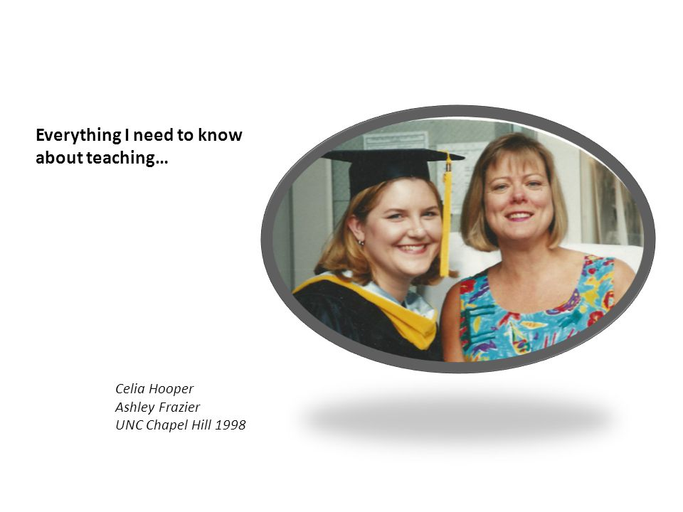 Everything I need to know about teaching… Celia Hooper Ashley Frazier UNC Chapel Hill 1998