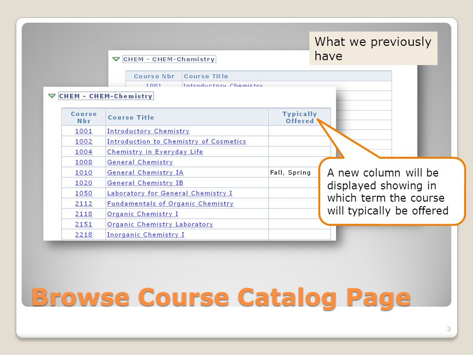 Browse Course Catalog Page What we previously have A new column will be displayed showing in which term the course will typically be offered 3