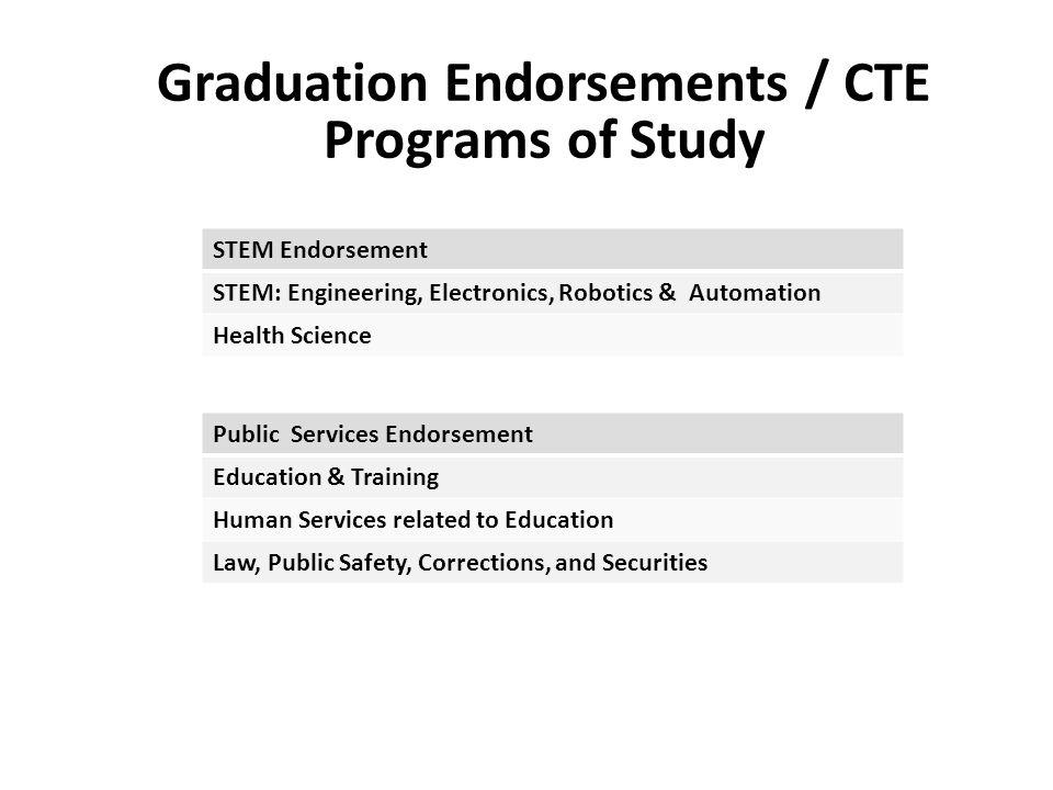 STEM Endorsement STEM: Engineering, Electronics, Robotics & Automation Health Science Public Services Endorsement Education & Training Human Services