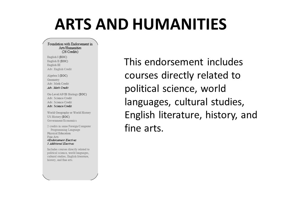 ARTS AND HUMANITIES This endorsement includes courses directly related to political science, world languages, cultural studies, English literature, hi