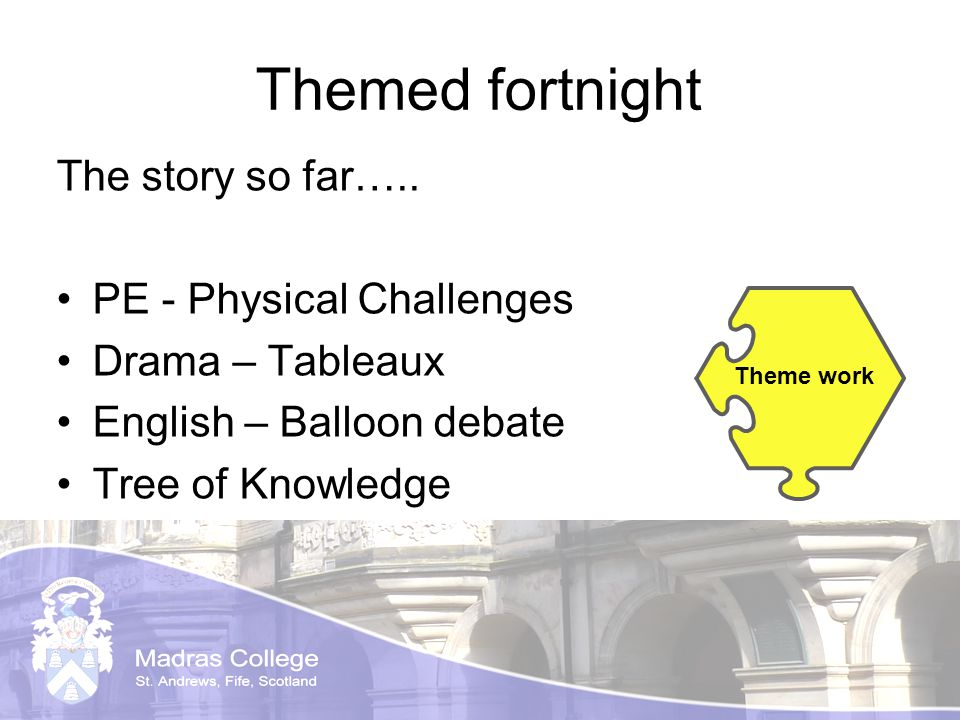 Themed fortnight The story so far…..