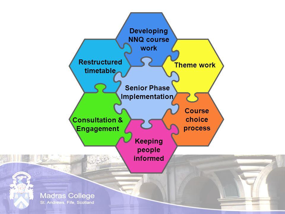 Course Information & Structure Course choice process
