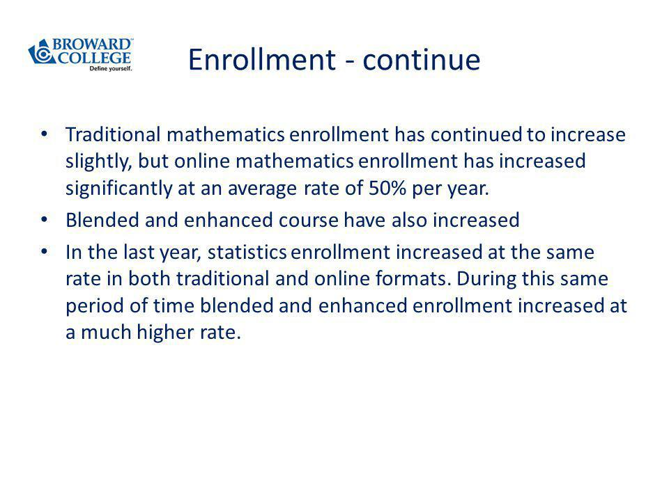Enrollment - continue Traditional mathematics enrollment has continued to increase slightly, but online mathematics enrollment has increased significantly at an average rate of 50% per year.