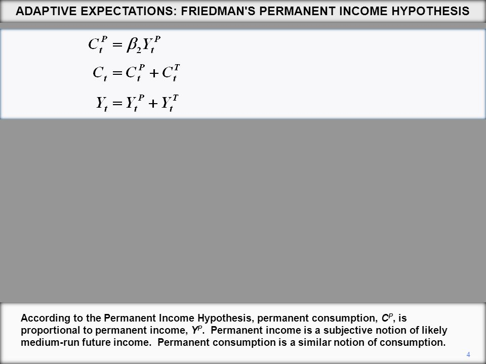 5 Actual consumption, C, and actual income, Y, consist of these permanent components plus unanticipated transitory components, C T and Y T, respectively.