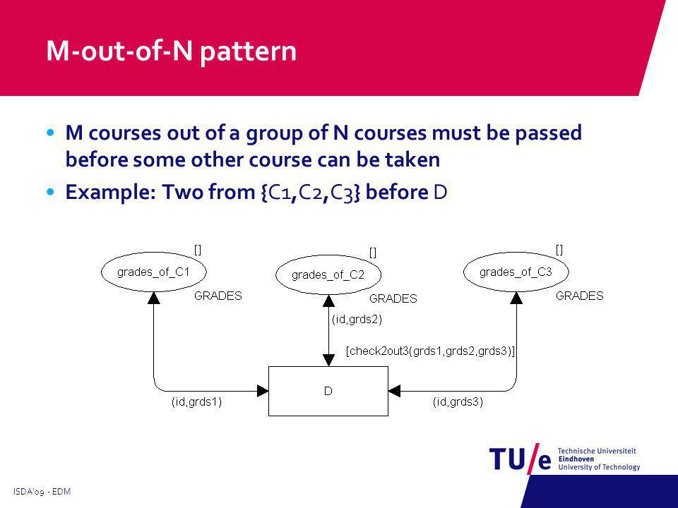 M-out-of-N pattern M courses out of a group of N courses must be passed before some other course can be taken Example: Two from {C1,C2,C3} before D ISDA09 - EDM