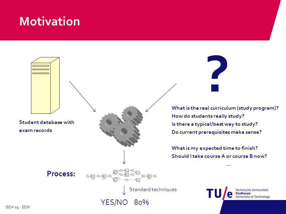Application: Conformance checking ISDA09 - EDM