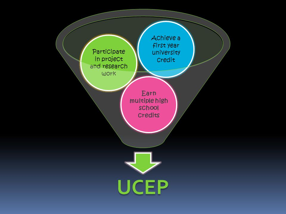 UCEP Earn multiple high school credits Participate in project and research work Achieve a first year university credit
