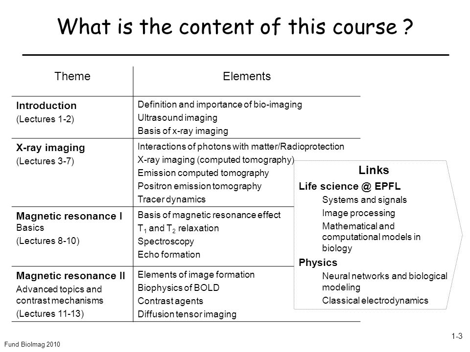 Fund BioImag 2013 1-4 Course text: Andrew Webb Introduction to biomedical imaging (250p.