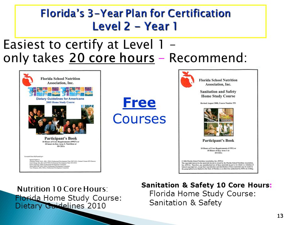 13 Floridas 3-Year Plan for Certification Level 2 - Year 1 Easiest to certify at Level 1 – only takes 20 core hours - Recommend: Nutrition 10 Core Hours: Florida Home Study Course: Dietary Guidelines 2010 Sanitation & Safety 10 Core Hours: Florida Home Study Course: Sanitation & Safety Free Courses