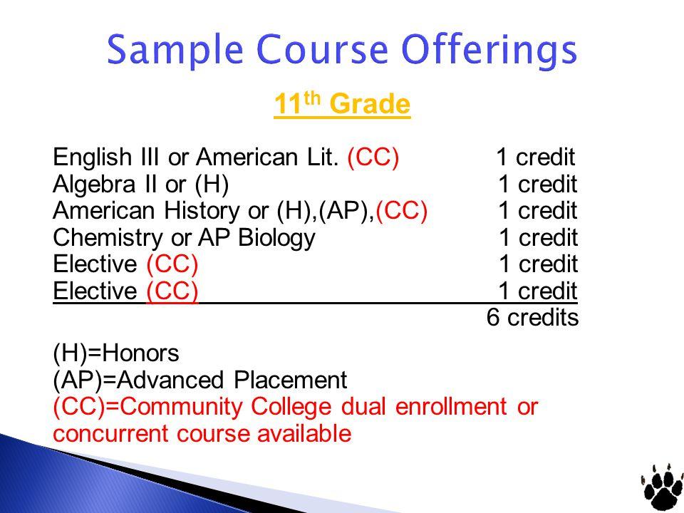 Sample Course Offerings 11 th Grade English III or American Lit. (CC) 1 credit Algebra II or (H) 1 credit American History or (H),(AP),(CC) 1 credit C