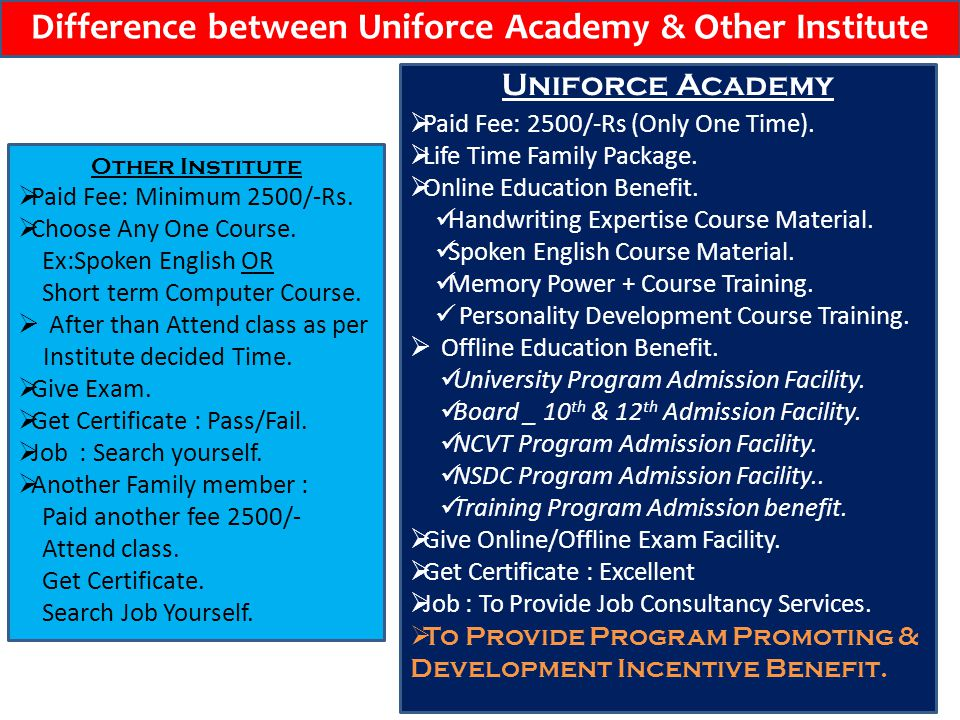 Difference between Uniforce Academy & Other Institute Other Institute Paid Fee: Minimum 2500/-Rs. Choose Any One Course. Ex:Spoken English OR Short te