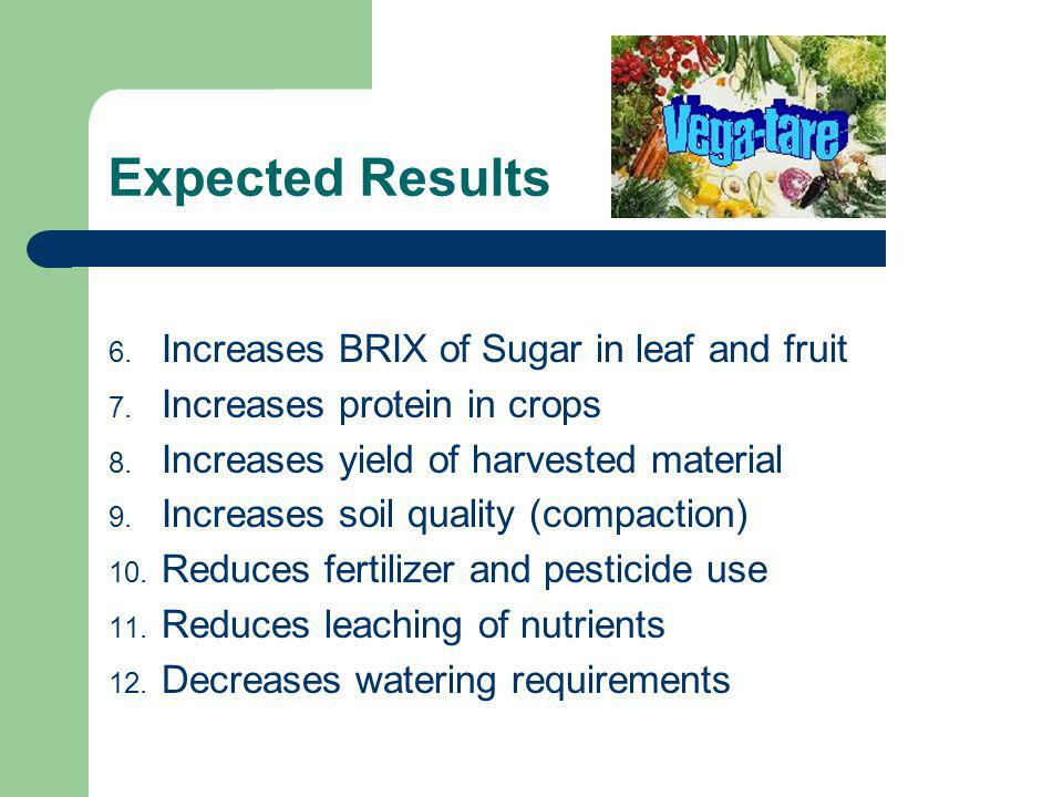 Expected Results 6. Increases BRIX of Sugar in leaf and fruit 7.