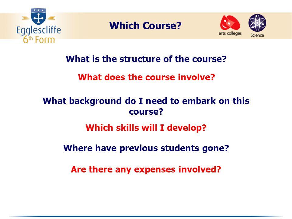 Column B: Biology Economics English Literature English Language Geography Applied ICT Law Psychology Column P: D&T (Design) Econ.