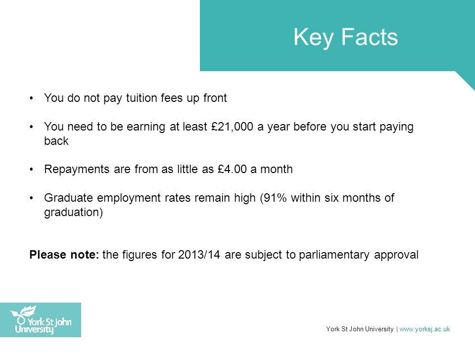 Unpaid balance written off after 30 years York St John University | www.yorksj.ac.uk http://yourfuture.direct.gov.uk/calculate