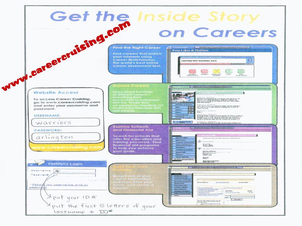 www.careercru ising.com