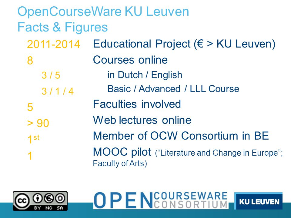 OpenCourseWare KU Leuven Facts & Figures Educational Project ( > KU Leuven) Courses online in Dutch / English Basic / Advanced / LLL Course Faculties involved Web lectures online Member of OCW Consortium in BE MOOC pilot (Literature and Change in Europe; Faculty of Arts) 2011-2014 8 3 / 5 3 / 1 / 4 5 > 90 1 st 1