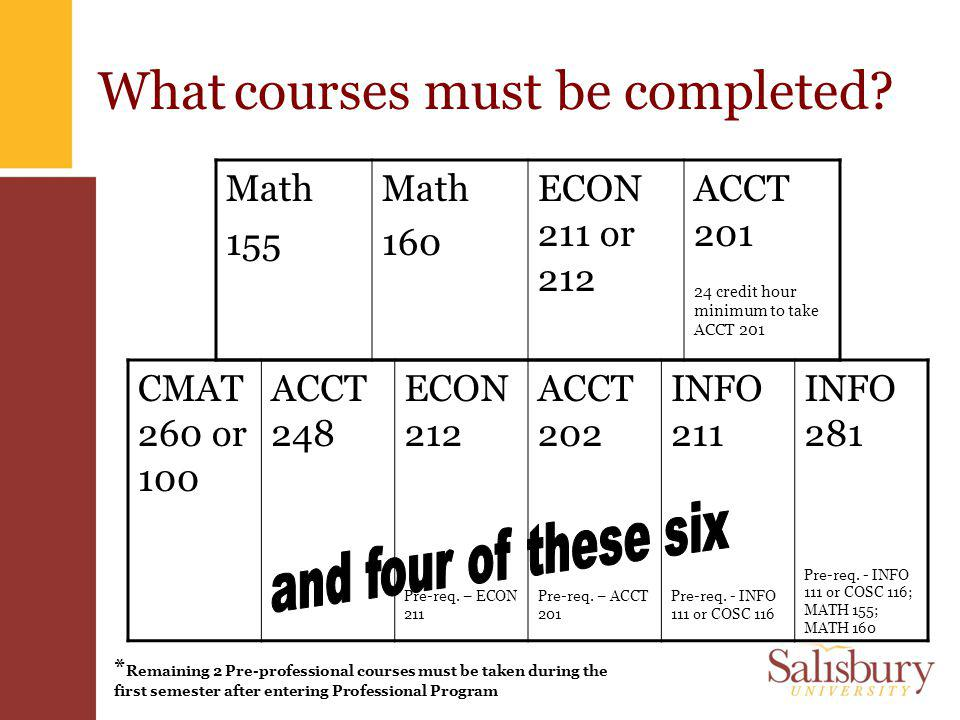 What courses must be completed? Math 155 Math 160 ECON 211 or 212 ACCT 201 24 credit hour minimum to take ACCT 201 CMAT 260 or 100 ACCT 248 ECON 212 P