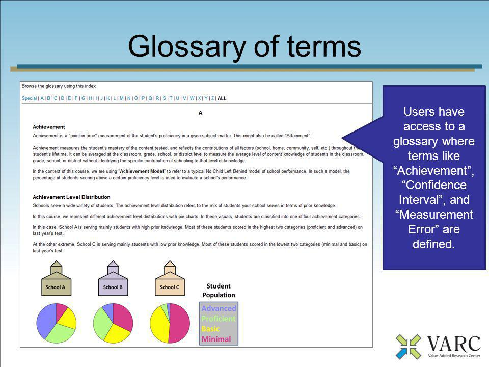 Glossary of terms Users have access to a glossary where terms like Achievement, Confidence Interval, and Measurement Error are defined.