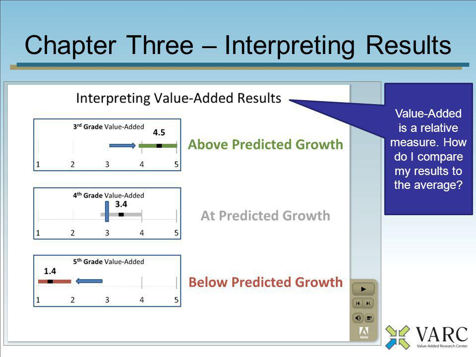 Chapter Three – Interpreting Results Value-Added is a relative measure. How do I compare my results to the average?