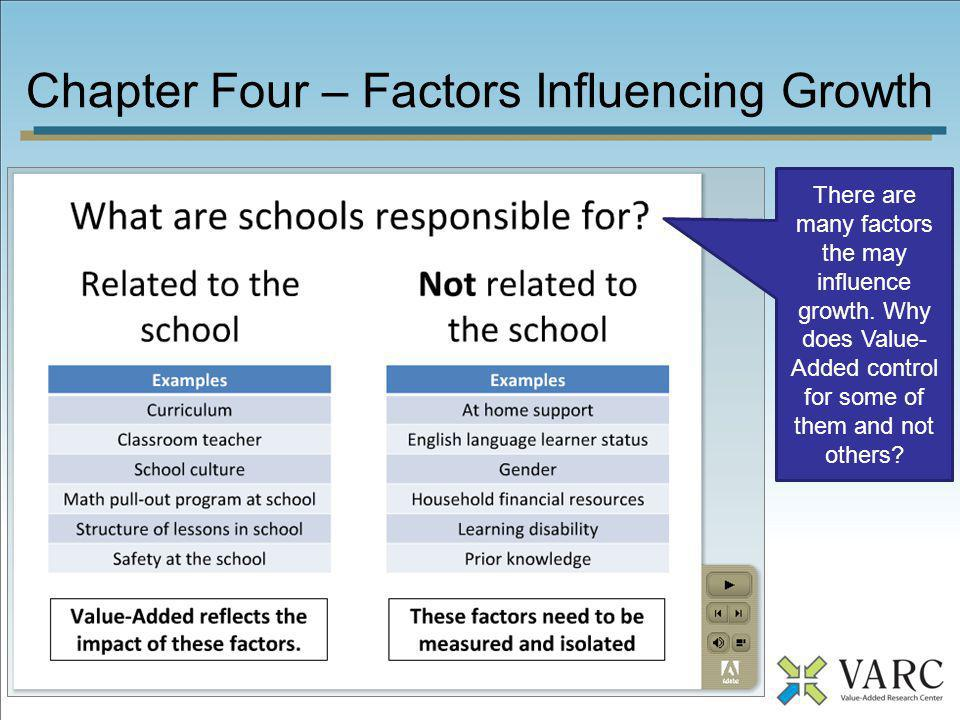 Chapter Four – Factors Influencing Growth High and Low achieving students may grow at different rates.