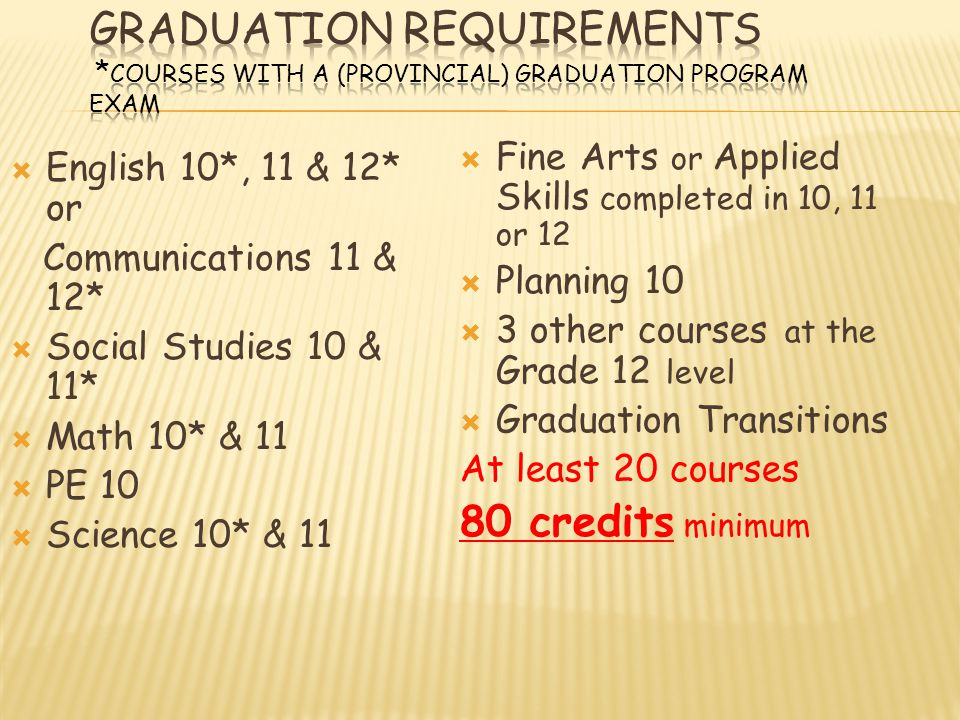 English 10*, 11 & 12* or Communications 11 & 12* Social Studies 10 & 11* Math 10* & 11 PE 10 Science 10* & 11 Fine Arts or Applied Skills completed in 10, 11 or 12 Planning 10 3 other courses at the Grade 12 level Graduation Transitions At least 20 courses 80 credits minimum