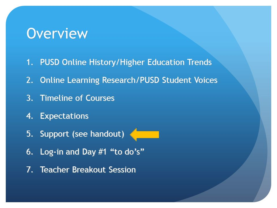 Overview 1.PUSD Online History/Higher Education Trends 2.Online Learning Research/PUSD Student Voices 3.Timeline of Courses 4.Expectations 5.Support (see handout) 6.Log-in and Day #1 to dos 7.Teacher Breakout Session