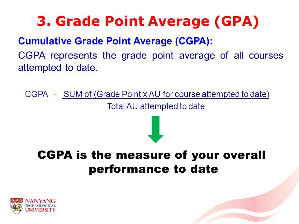 GRADE POINT SYSTEM Letter GradeGrade Point A+5.00 A A-4.50 B+4.00 B3.50 B-3.00 C+2.50 C2.00 D+1.50 D1.00 F0.00