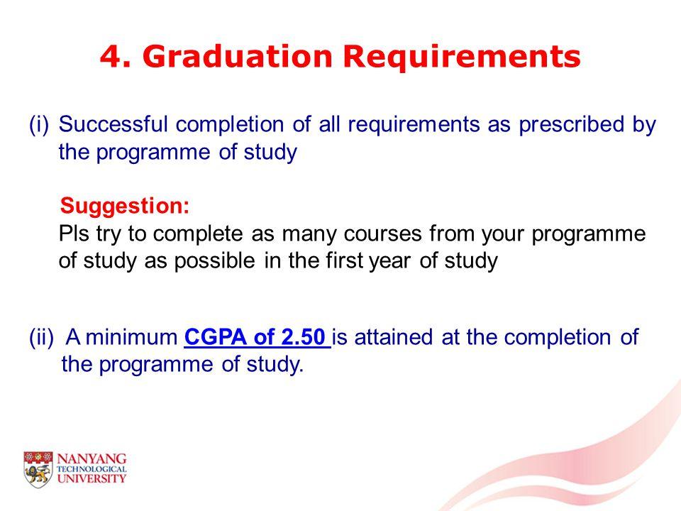 Graduation versus Passing a Course Letter GradeGrade Point A+5.00 A A-4.50 B+4.00 B3.50 B-3.00 C+2.50 C2.00 D+1.50 D1.00 F0.00 Passing a course CGPA to graduate