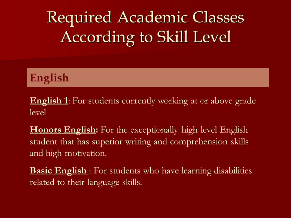 English Required Academic Classes According to Skill Level English 1: For students currently working at or above grade level Honors English: For the exceptionally high level English student that has superior writing and comprehension skills and high motivation.