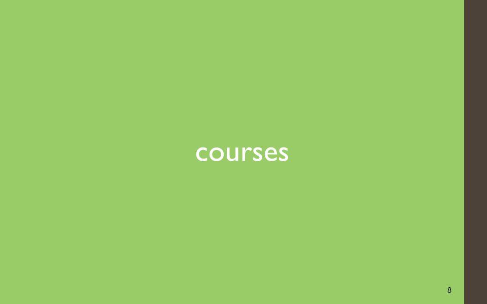 8 courses